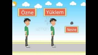 Dünyanın En Hızlı İngilizce Gramer Öğrenme Metodu! : Uzman Hafıza  İngilizce Kelime Ezberleme #5