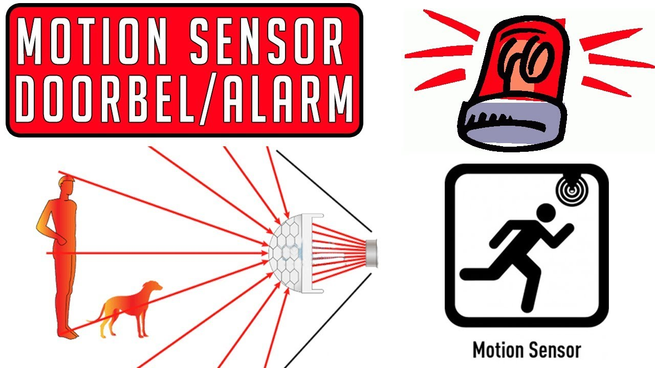 Cost Of Home Alarm Monitoring Services Vernonburg GA