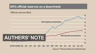 Foreign Exchange Reserves