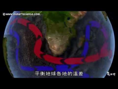 12-2 從從 唐從聖 柯氏力與洋流原理 - YouTube