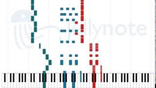 Tutti Frutti - Little Richard [Sheet Music]