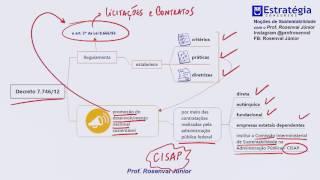Noções de Sustentabilidade - Decreto 7.746 de 2012 -  Licitações Sustentáveis CISAP