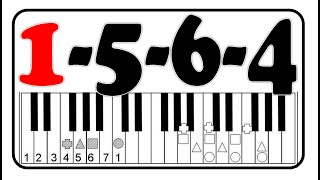 4 Chords Piano Lesson - So Many Songs