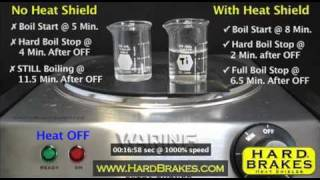Hard Brakes Heat Shield Fluid Boiling Test