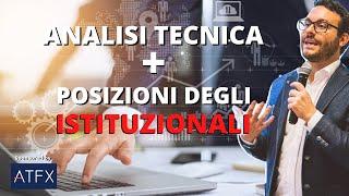 Analisi Tecnica + Posizioni degli investitori istituzionali