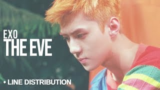 EXO (엑소) - The Eve : Line Distribution (Color Coded)