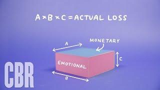 Behavioral Economics & Losses