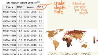 Crude Mortality Rate