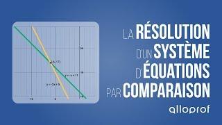 Alloprof - La résolution d'un système d'équations par comparaison (mathématiques)