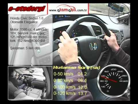 Yeni Honda Civic Sedan 1.6 Otomatik test (0-100 km/s, 100-0 km/s)