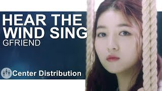 HEAR THE WIND SING - Gfriend Center Distribution