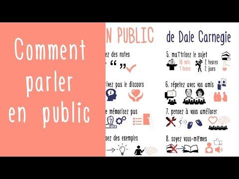 Stop au stress en entretien ou pendant une présentation : Comment parler en public de Dale Carnegie