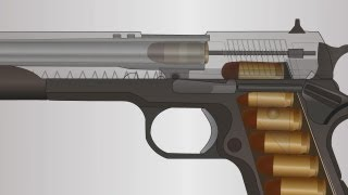 How a firearm works - Animation (1911 semi-auto handgun)