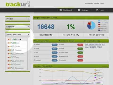 Trackur's Quick Start Tutorial 2012