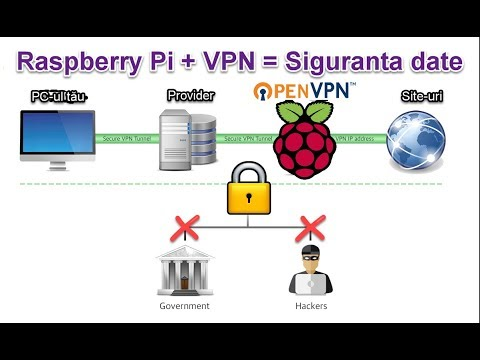Cum se face un SERVER Open VPN din Raspberry Pi