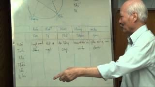 Thầy Đỗ Đức Ngọc giảng về Âm Dương Ngũ Hành- tập 2