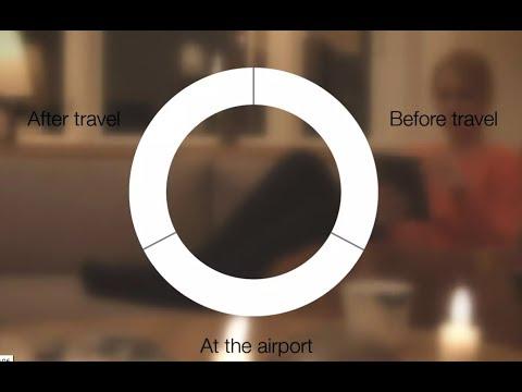 CPH digital airport