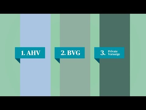 So funktioniert das Schweizer Drei-Säulen-System