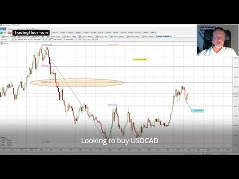 Why I'm buying USDCAD: Coleman