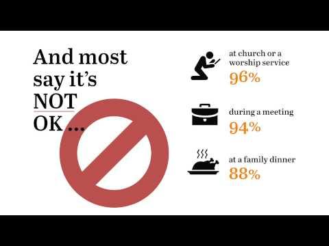 Americans' Views on Mobile Etiquette