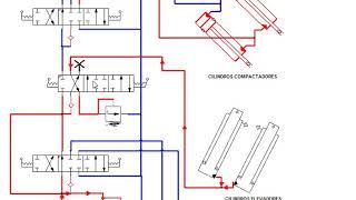Compactador de basura, Sistema hidraulico