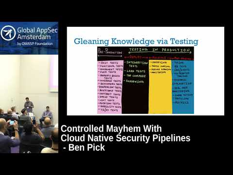 Controlled Mayhem With Cloud Native Security Pipelines - Ben Pick