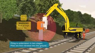 Electrifying the Railway: Piling and Overhead Line Equipment width=