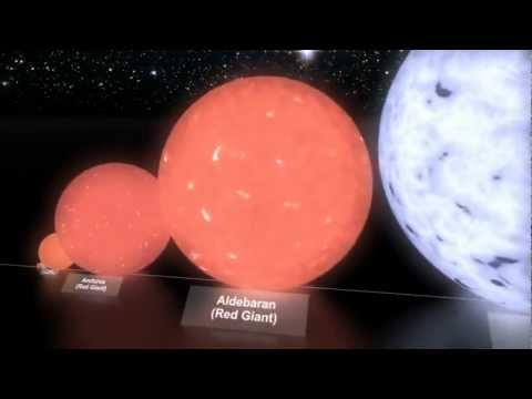 宇宙不神秘,來看看地球人到底有渺小?