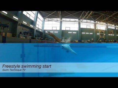 Freestyle Swimming Start - Multi angle camera