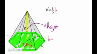 Polygon Pyramid (Hexagon / pentagon) Volume Problem