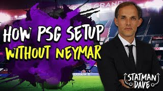 How Tuchel Will Set Up PSG WITHOUT Neymar | Starting XI, Formation & Tactics