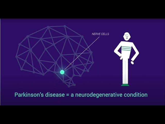 Science & Society: Parkinson's Disease
