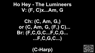 Ho Hey - The Lumineers - Lyrics - Chords