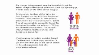 Draft Tax Low Income Discount Scheme for Brighton & Hove Council