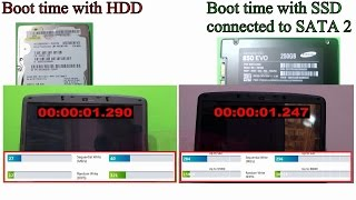 Samsung 850 EVO SATA3 to Sata2 SPEED TEST