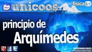Imagen en miniatura para Principio de Arquímedes 02 - Iceberg