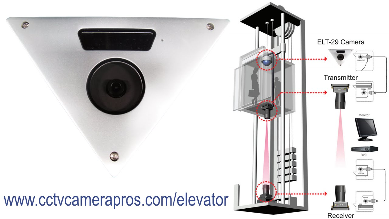 Cctv Camera Installation Cost Casselberry FL 32707