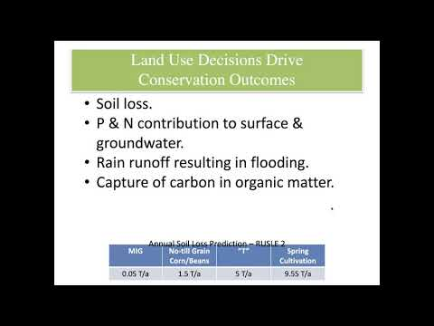 Is the Use of Land Economically Sustainable Webinar