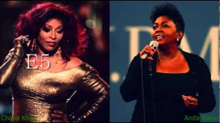 Belting Battle: Chaka Khan vs Anita Baker