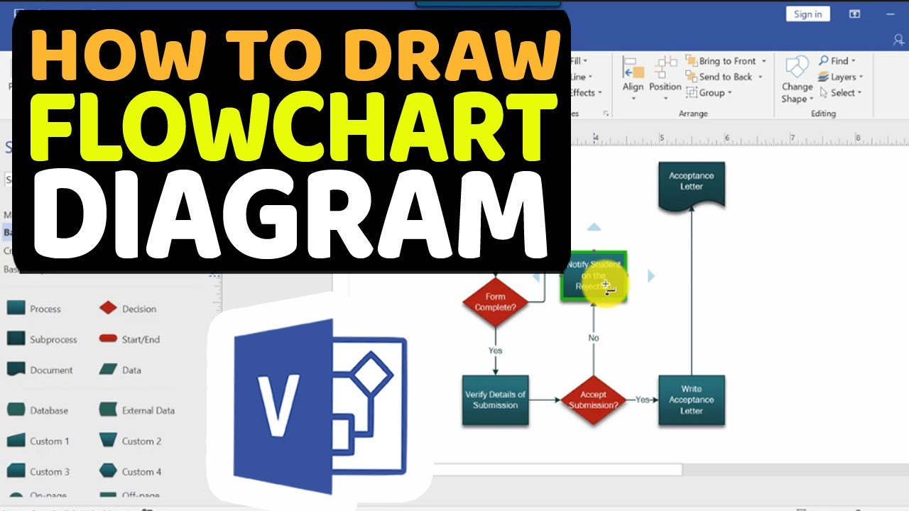 How to Draw Basic Flowchart Diagram in Microsoft Visio