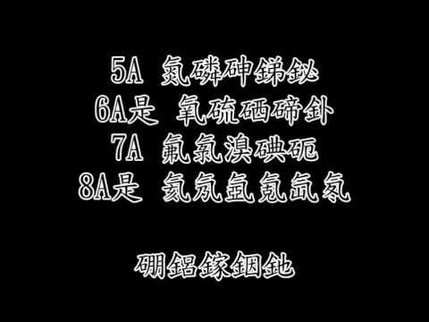 黃捷-元素週期表之歌  歌詞版 - YouTube