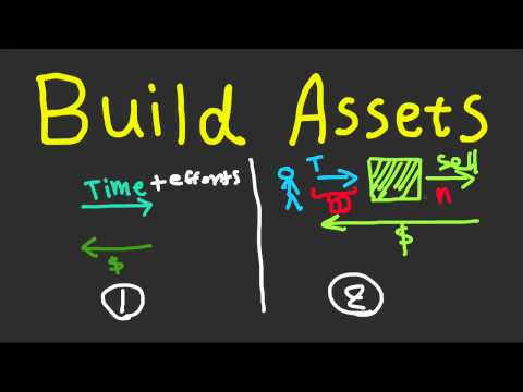 Download Video Why And How To Build Assets? - Assets That Make Money And Generate Wealth