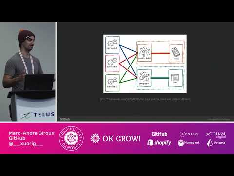 So you want to distribute your GraphQL schema?