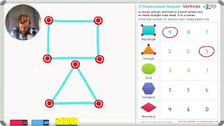 2D Shapes: Counting Vertices