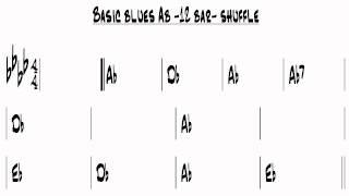 Basic blues Ab - 12 bar - shuffle play along backing track
