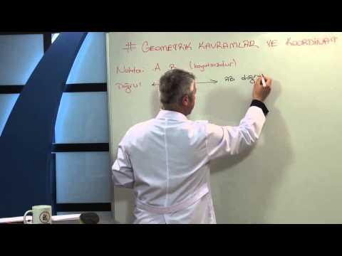 9  Sınıf Tüm Dersler Görüntülü Eğitim Seti