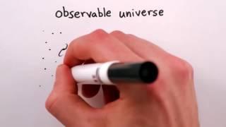 O que é o Universo? (Universo x universo) (Dublagem)
