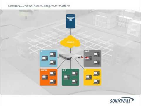 SonicWALL Firewall Güvenlik Duvarı Ağ Güvenlik Bölüm 3 Burbil Bursa bilgisayar