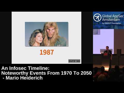 An Infosec Timeline: Noteworthy Events From 1970 To 2050 - Mario Heiderich