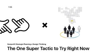 Nonprofit Strategic Planning x Design Thinking: REFRAMING: The One Tactic You Can Try Right Now